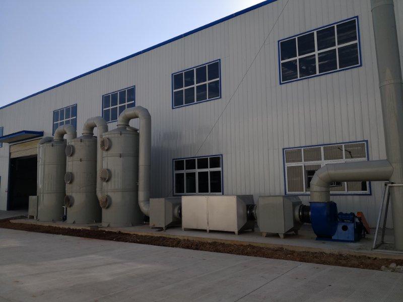 无害化废气处理 (2)