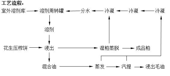 产品详细介绍图